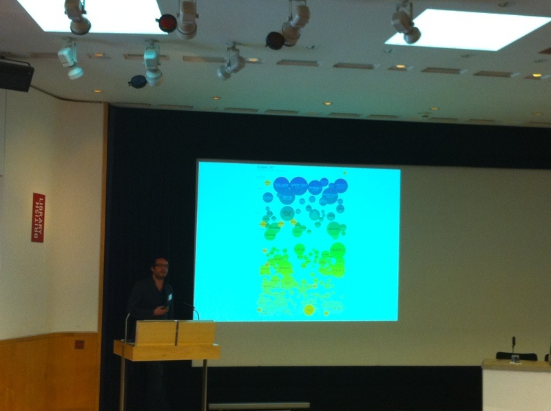 SOLO Visualisation David McCandless
